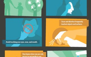 Stop the Spread of Germs (Source: CDC)